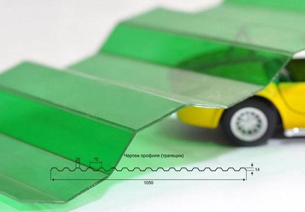 Поликарбонат профилированный (трапеция) 0.8мм зеленый BORREX Сербия